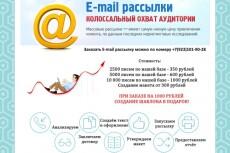 Дизайн маркетингового e-mail письма 13 - kwork.ru