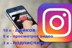 Размещу вашу статью с вечной ссылкой на 5 сайтах с общим ИКС 71200+ 24 - kwork.ru