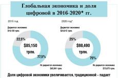Рерайтинг новостей. 6 000 символов 33 - kwork.ru