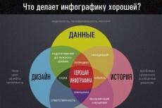 Инфографика с нуля 39 - kwork.ru