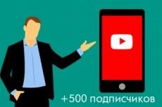 Создам обложку к вашей песне 13 - kwork.ru