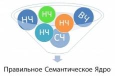 Сделаю выгрузку 4-х конкурентов через Semrush 24 - kwork.ru