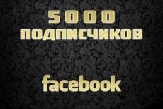 75 комментариев на Ваш сайт от разных людей 32 - kwork.ru