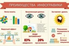 Создам деловую или развлекательную инфографику 32 - kwork.ru