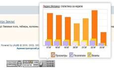регистрации на вашем сайте 6 - kwork.ru