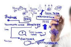 Оптимизация и развитие бизнеса. Консультации для руководителей 5 - kwork.ru