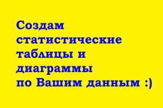 Обучу основам социологии. Консультации по социологии 5 - kwork.ru