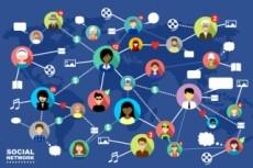 Создание веб-сервиса для социальных сетей 4 - kwork.ru