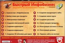 Консультация по запуску своего инфобизнеса (продажи информации, знаний) 5 - kwork.ru