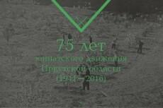 Верстка книг и журналов 16 - kwork.ru