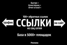 Расскажу о Вас в собственных группах в соц. сетях. ВКонтакте + другие 8 - kwork.ru