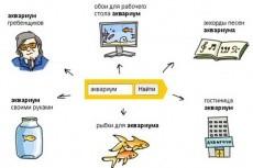 соберу контент или статью для сайта про домашние растения 5 - kwork.ru