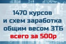 Научим создавать интернет-магазины профессионально 4 - kwork.ru