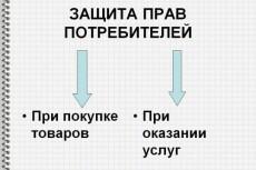 Составление претензий 8 - kwork.ru