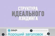 Производство сайтов и лэндингов на Wordpress 23 - kwork.ru
