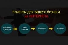 Клиенты в ваш бизнес из  соцсетей малоизвестным способом 4 - kwork.ru