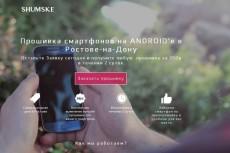 Адаптивная верстка 8 - kwork.ru