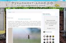 2  статьи на женских сайтах. 1400 хостов в сутки, вечные ссылки 8 - kwork.ru