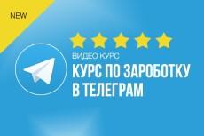 Как использовать и продвигать Телеграм каналы - Пошаговая инструкция 4 - kwork.ru