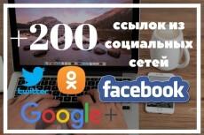 Размещение уникальной статьи на трастовом ресурсе (ТИЦ 1900) 22 - kwork.ru
