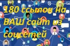 130 ссылок из социальных сетей на ваш сайт 23 - kwork.ru