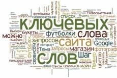 Внесу контент на ваш сайт, 5 страниц 5 - kwork.ru