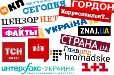 20000 просмотров видео Youtube - лайки, подписчики, комментарии 8 - kwork.ru