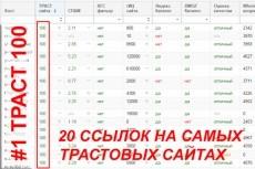 Безанкорные мощные вечные трастовые ссылки - 15 штук 22 - kwork.ru