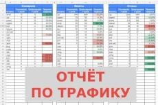 Аудит рекламных кампаний Я.Директ 6 - kwork.ru