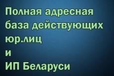 Соберу базу контактов сообществ ВК 19 - kwork.ru