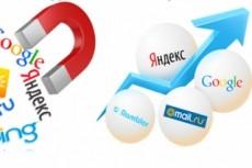 Прогон 10 ссылок Вашего сайта по 100 твиттер аккаунтам 4 - kwork.ru
