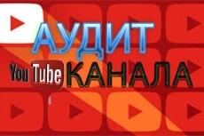 Обзор вашего сайта 6 - kwork.ru