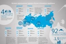 Дизайн листовки 23 - kwork.ru