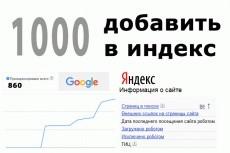1000 постов в Twitter 4 - kwork.ru