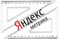 Установка Я.Метрики и Я.Вебмастер 15 - kwork.ru