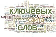 Оформлю аудио запись в текстовый формат 5 - kwork.ru