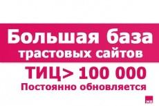 12 вечных ссылок с трастовых сайтов женской тематики 5 - kwork.ru