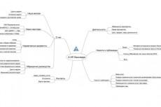 взаимодействие Архикада и Автокада 4 - kwork.ru