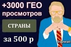 4000 просмотров с удержанием 80 процентов на Youtube, продвижение ютуб 9 - kwork.ru