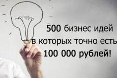 Качественно настрою Яндекс Директ до 100 ключевых слов 4 - kwork.ru