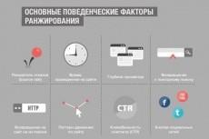 Размещу 900 вечных трастовых ссылок с тиц от 10-ти 15 - kwork.ru