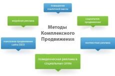 Найду все ссылки ведущие на сайт конкурентов. Ядро сайта конкурентов 6 - kwork.ru