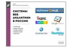 Адаптирую VDS/VPS/Dedic server на Linux 4 - kwork.ru