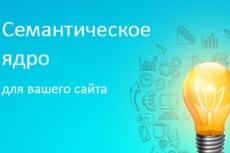 Яндекс Директ/Гугл Адвордс - Заголовки по 56 символа [100 объявлений] 7 - kwork.ru