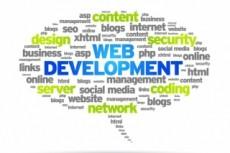 Правка CSS и HTML на сайте, изменение шаблона 18 - kwork.ru