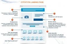 Установлю Яндекс Метрику на ваш сайт 3 - kwork.ru
