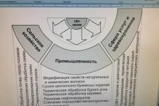 Рисунки для статей 17 - kwork.ru