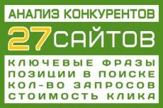 Семантическое ядро с расчетом KEI 6 - kwork.ru