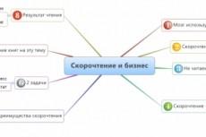 Сгенерирую две идеи 7 - kwork.ru