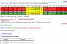 Админка для вашего html сайта 21 - kwork.ru